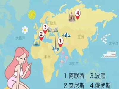 2018新增免签国,中国护照太给力!